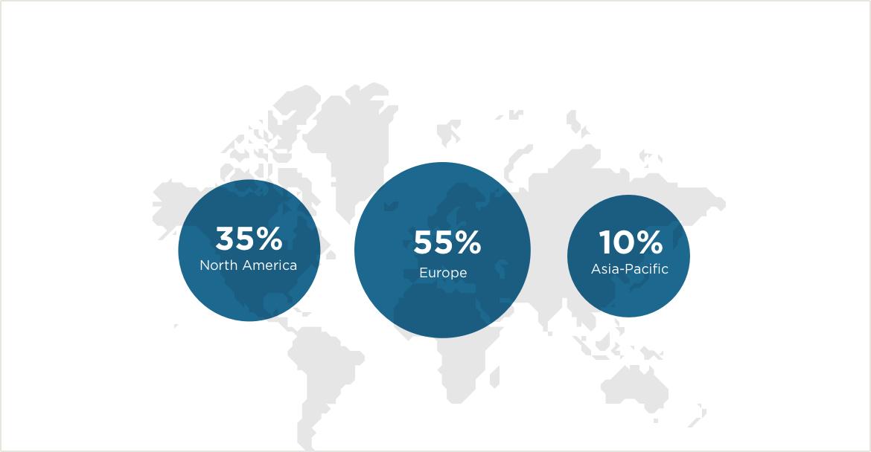 u20ac13.3 billion sales in 2017  sc 1 st  Rexel & Careers   Rexel